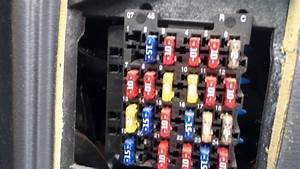 Chevy Blazer 1995-2005 Fuse Box Location