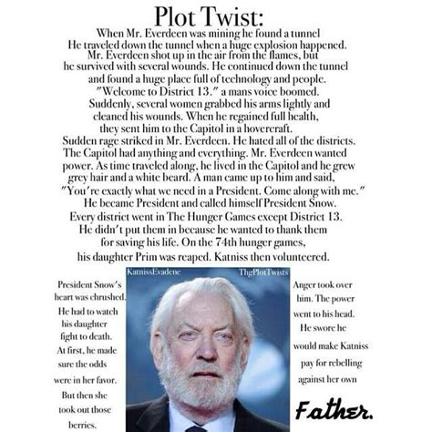 The Hunger Synopsis by 93 Best Plot Twist Hunger Images On