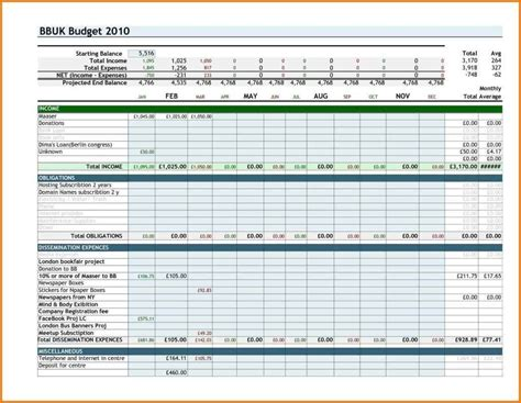 Simple Budget Template Excel  Natural Buff Dog