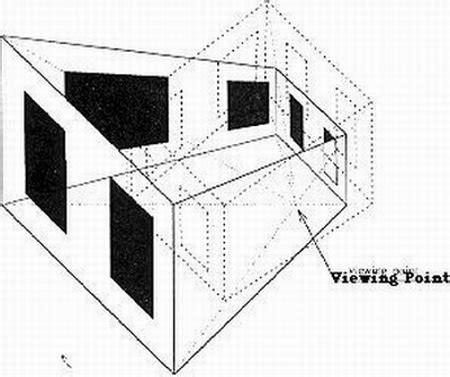 principe de la chambre le principe illusions d 39 optique