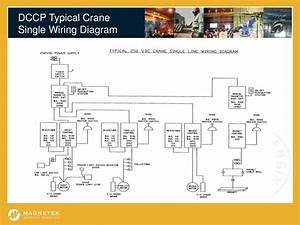 Ppt - Omnipulse U2122 Ddc Powerpoint Presentation