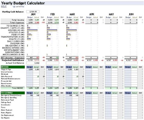Boat Trip Calculator by Best 25 Budget Calculator Ideas On Pinterest Monthly