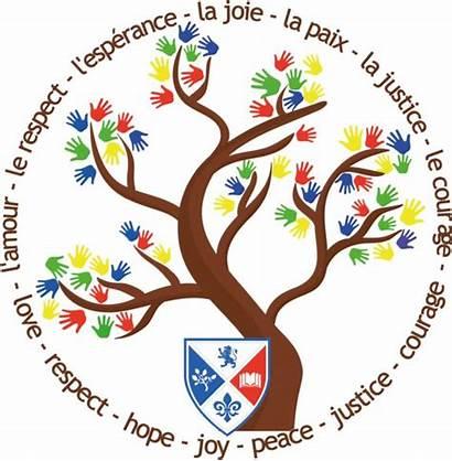 Values Ethos Christian Nos Valeurs Jerome St