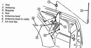 Service Manual  How To Remove Antena On A 2000 Hummer H1