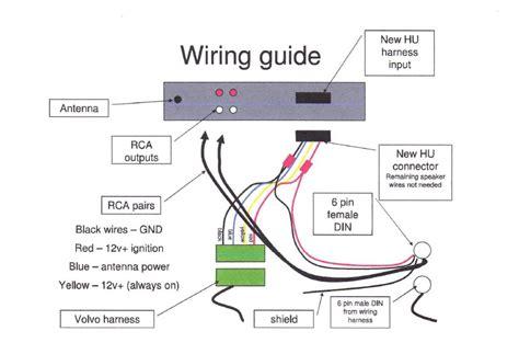 aftermarket radio to factory wiring help volvo