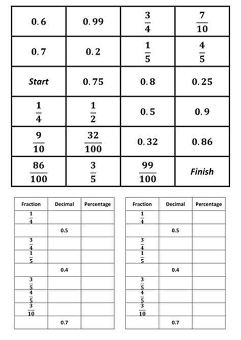 starter  fractions decimals  percentages  jsimp
