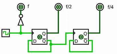 Using Frequency Divider Counter Counters Oscillator Flip
