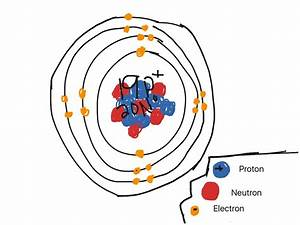 Potassium Bohr Model