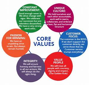 Company Vision / Core Values | Royal Farms
