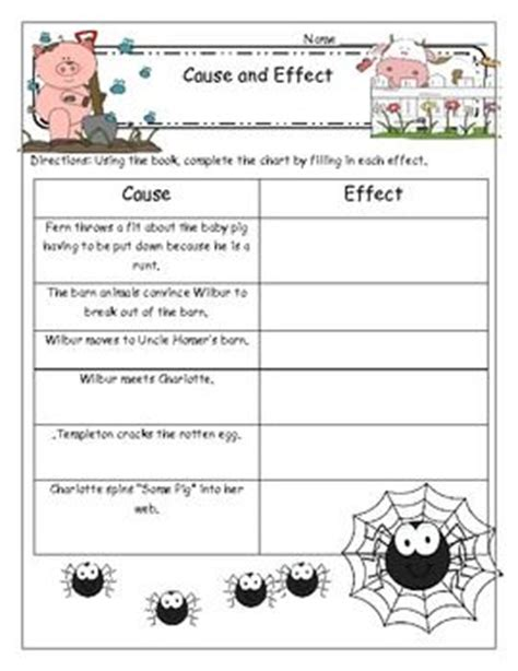 1000+ Ideas About Charlotte's Web On Pinterest  Garth Williams, Charlottes Web Activities And