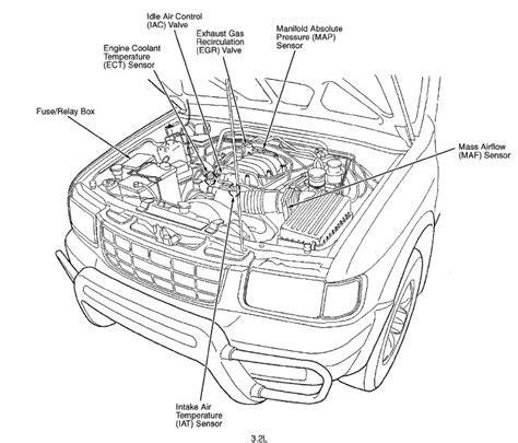 Where Locate How Replace The Mass Airflow Sensor