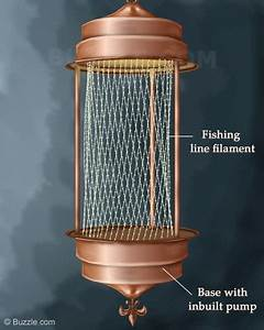 Information About the Rain Lamp
