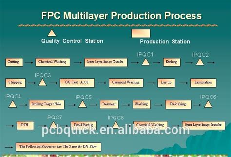 Flexible Printed Circuits Supplier With Years Factory