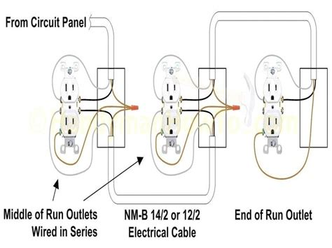 Outlet In Series Wiring Diagram by Outlet To Wiring Diagram Wiring Forums