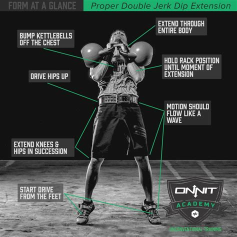 kettlebell jerk double form dip onnit extension squat glance crossfit wod i35 academy crossfiti35 dragon