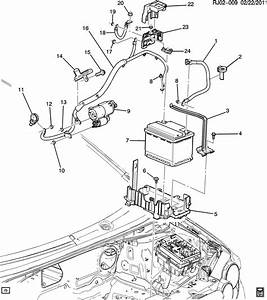 2014 Chevrolet Sonic Block  Main Wiring Junction And Fuse