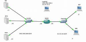 Cisco Acs 5 X Use Case  Download Access Control Lists With