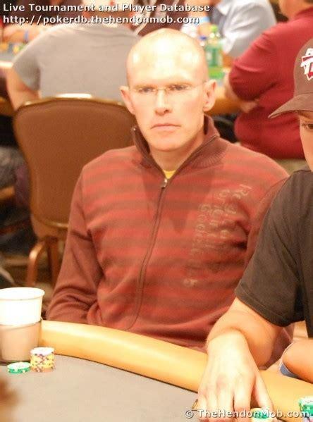 Peter Mairhofer Hendon Mob Poker Database