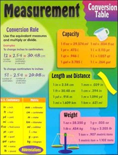 printable metric conversion table metric table