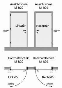 Tür Din Links : t ranschlag links oder rechts ~ Orissabook.com Haus und Dekorationen