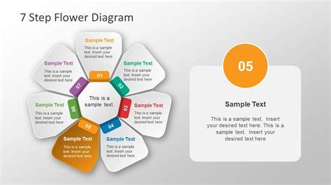 step flower diagram powerpoint template slidemodel