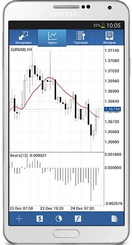 mt4 64 bit exchange rate to us dollar metatrader 4 for