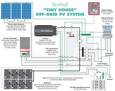 the most and interesting grid solar wiring