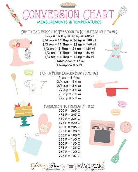 baking conversion chart on kitchen conversion