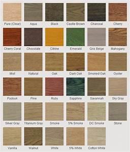 Oil Plus Rubio Monocoat Eco-Building Products