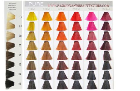 Goldwell Elumen Color Chart Part 4