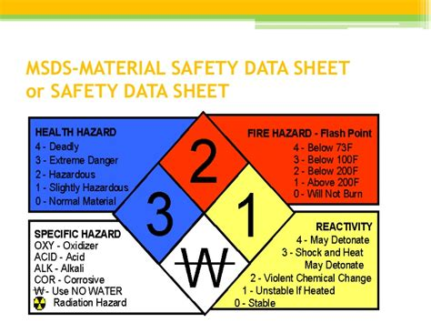 material safety data sheet or safety data sheet