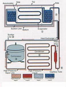 Diagram Pemipaan Dan Kelistrikan