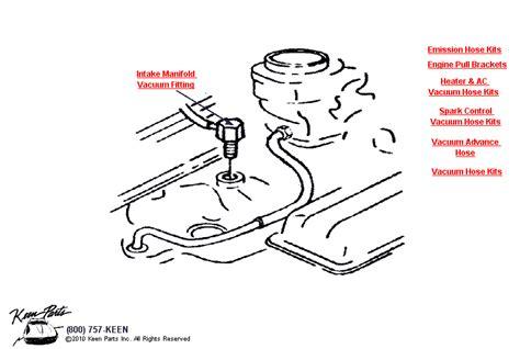Corvette Vacuum Diagram Wiring For Free