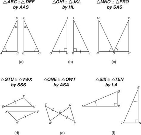 congruent triangles an explanation of triangle congruency