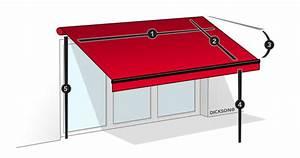 store banne terrasse storistes infos france belgique With nice toile pour terrasse exterieur 3 protection solaire store banne pour maison balcon et