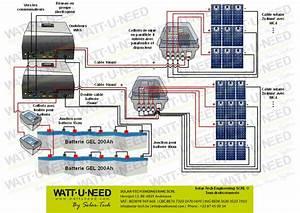 Kit Panneau Solaire Autoconsommation : kit autoconsommation 21 panneaux ~ Premium-room.com Idées de Décoration