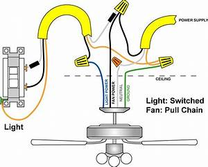 Best electrical wiring ideas on