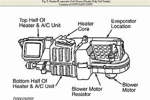 How Do You Remove The Heater Core On A 1996 Dodge Ram 2500