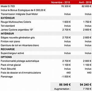 Tesla Model 3 Date De Sortie : tesla s prix tesla model tesla model x un prix partir de 90 600 euros tesla model s des tarifs ~ Medecine-chirurgie-esthetiques.com Avis de Voitures