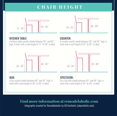 The width and depth of the table vary based on the shape. Remodelaholic   The Remodelaholic Guide to Dining Table Sizes: Seating, Tablecloth Size, and ...