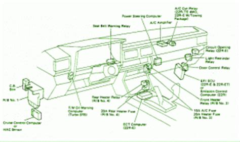 Toyota Fuse Box Diagram Truck Under