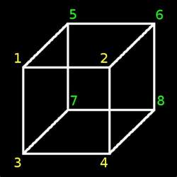 How Many Vertices Does a Cube Have