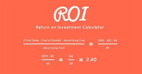 calculating  roi   blog content