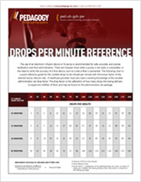 reference chart  drops  minute pedagogy