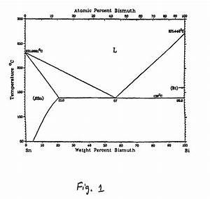 Patent Us20010002982
