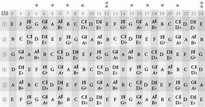 24 Fret Guitar Fretboard Chart Complete