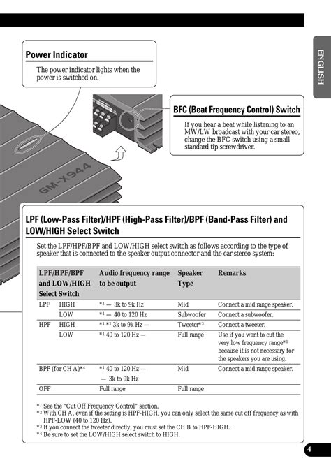 power indicator bfc beat frequency control switch