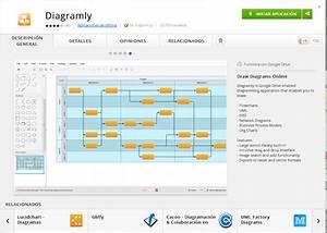 Crea Diagramas  Organigramas    Desde Tu Google Drive