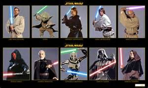 Star Wars Characters and Names