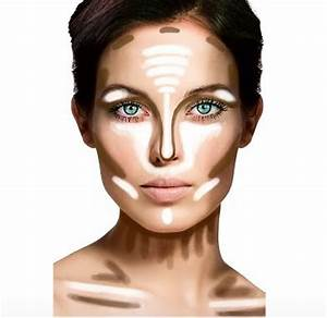 How to highlight and contour face with makeup and products ...